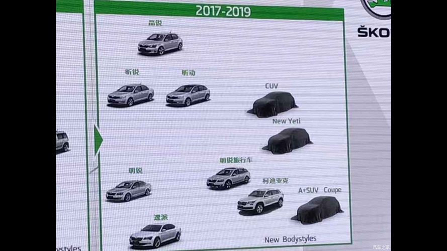 Skoda SUVs for China slideshows