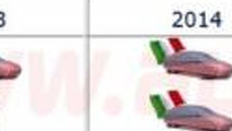 Alfa Romeo 2016 roadmap