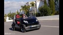 Chevrolet Camaro Convertible EU Version