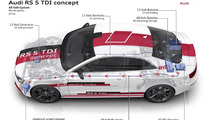 Audi highlights their new 48 volt electrical system