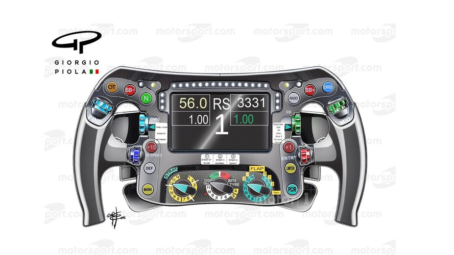 Analysis: When does racing car complexity go too far?