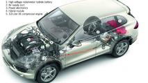 2011 Porsche Cayenne S Hybrid 25.03.2010
