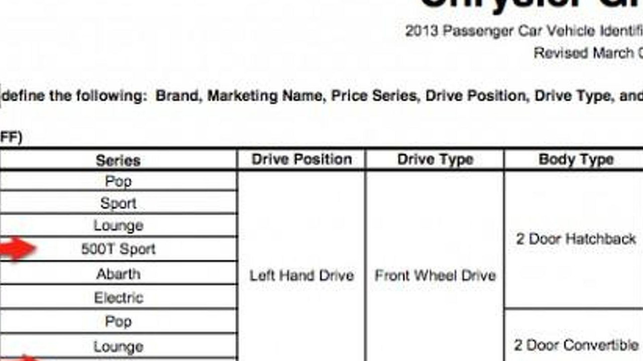 Fiat 500T Sport & Abarth 500 Cabrio NHTSA paperwork - 11.4.2012