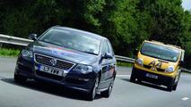 VW Passat BlueMotion sets world record for single-tank range