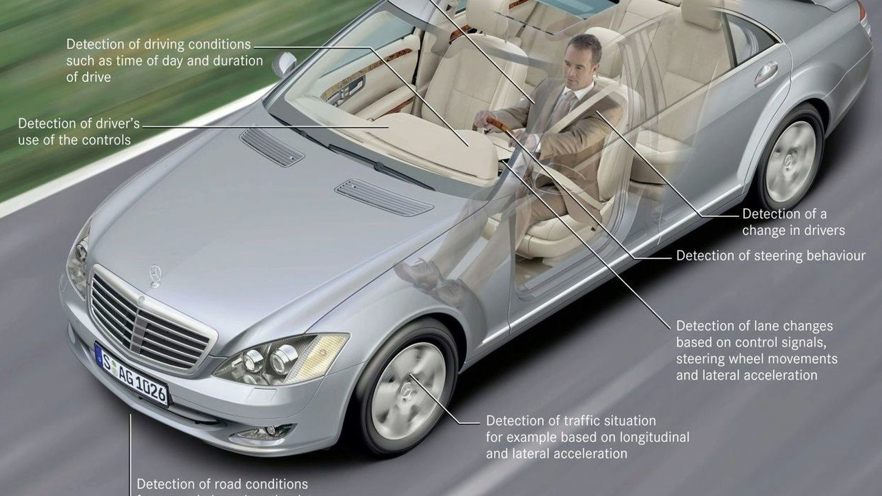 Mercedes Driver Attention Support System