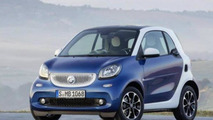 2015 Smart ForTwo leaked official image