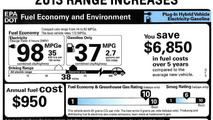 2013 Chevrolet Volt gets a larger battery, increased range