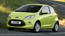 All-New Ford Ka U.K. Pricing Announced