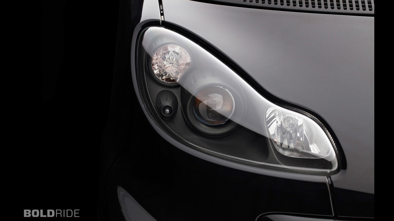 Smart Fortwo Moscot Edition