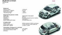 Audi A1 e-tron fleet begins pilot project in Munich