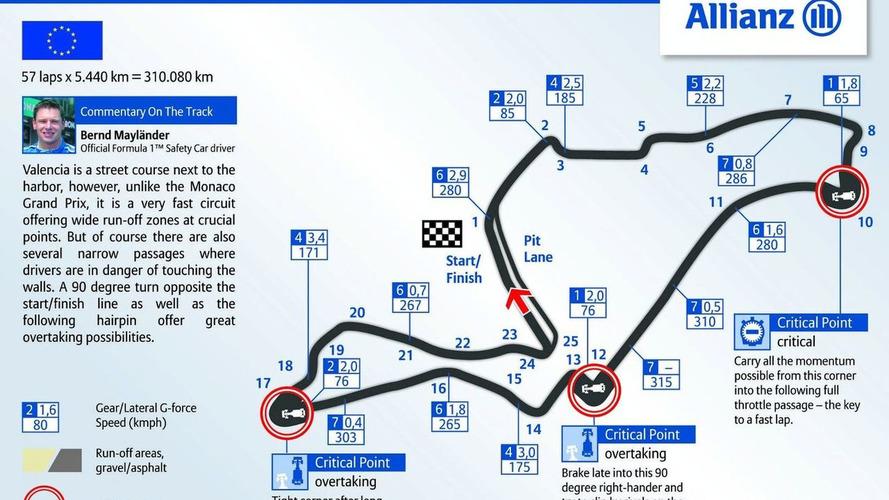 FIA reveals changes to Valencia track