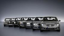Mercedes E-Class Sales hit 1.5 million