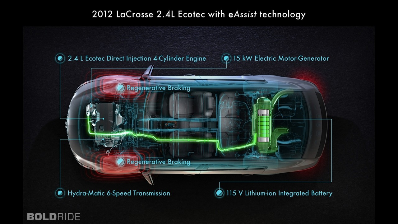 Buick LaCrosse eAssist