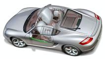 Porsche Cayman S Details