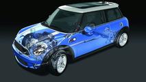 Mini Driving Dynamics Workshop