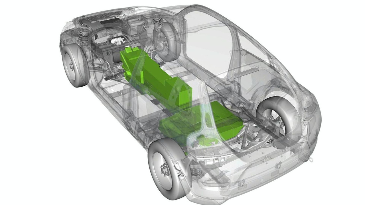 Volvo C30 Battery Electric Vehicle - BEV