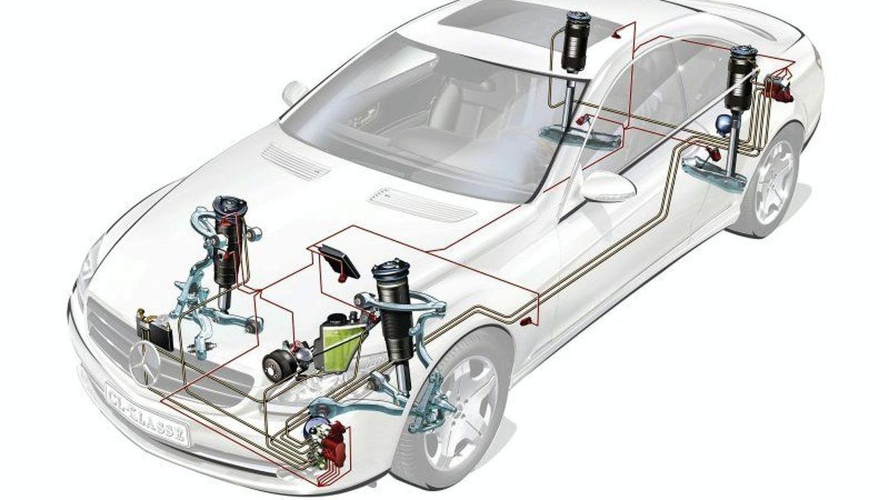 Mercedes CL Class Technology: Active Body Control