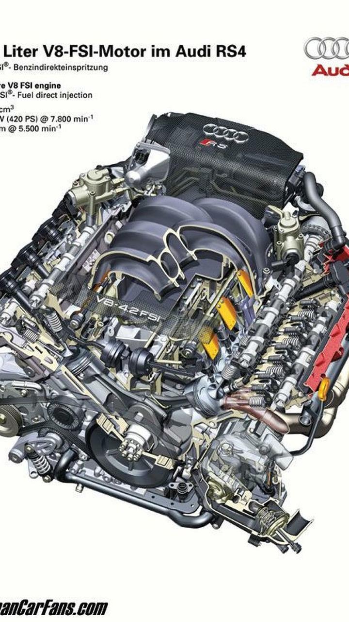New Audi RS4 4.2 liter V8 FSI engine