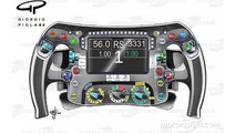 Tech analysis: The secrets of the Mercedes steering wheel