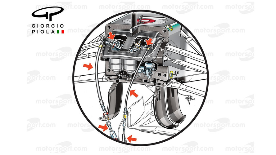 Mercedes W04 FRIC system
