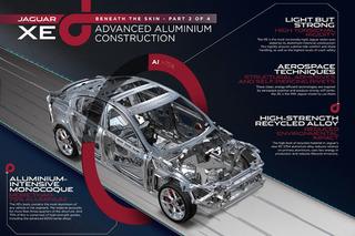 Will the Jaguar XE be a Lighter, Better 3 Series?