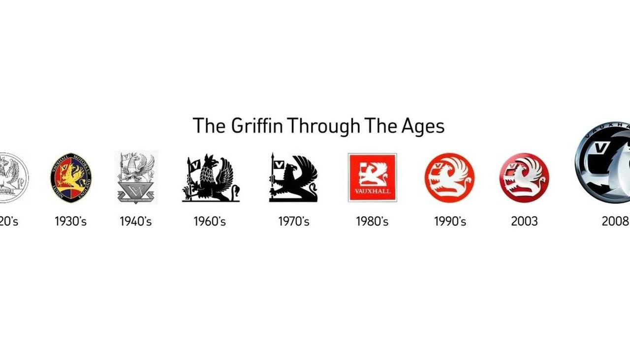 Vauxhall's logos since 1020