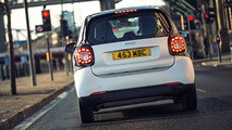 2017 Smart Fortwo
