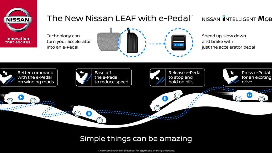 Egyetlen pedállal lehet majd boldogulni az új Nissan Leafben