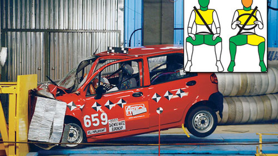 Daewoo Matiz Euro NCAP kaza testi