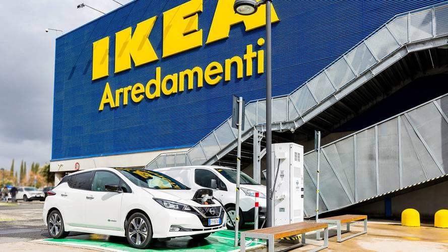 Fai la spesa da Ikea e ricarichi la tua auto elettrica