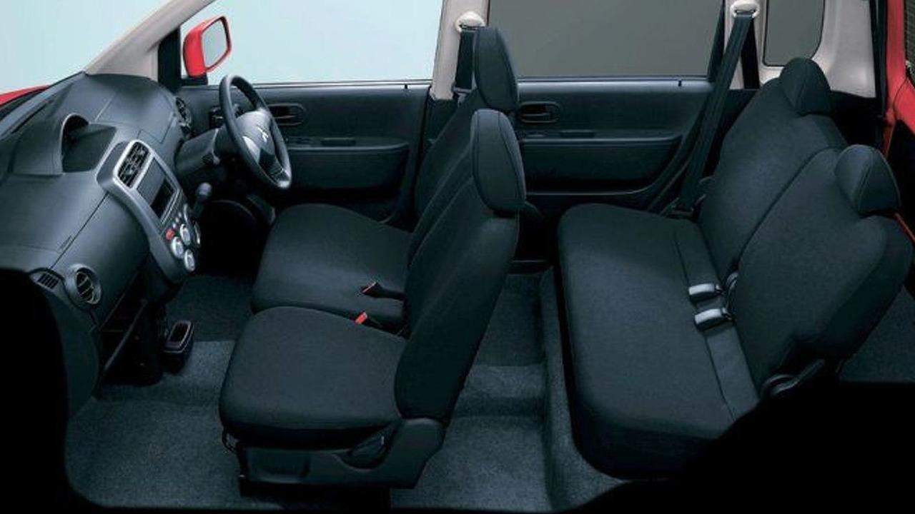 New Mitsubishi eK Sport