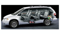 Chrysler Grand Voyager Stow 'n Go