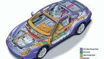 Porsche 911 Carrera structural composition