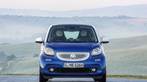 2015 Smart ForTwo