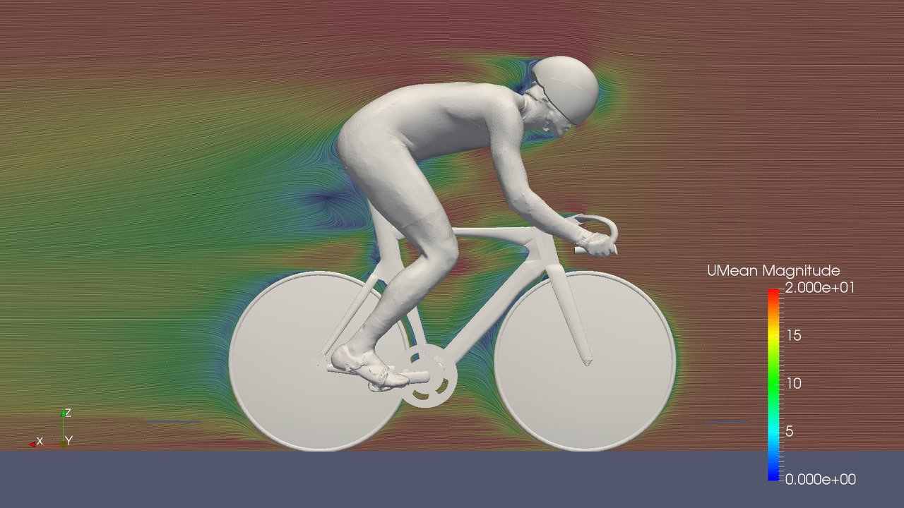 Skoda Olympic Cyclist Model