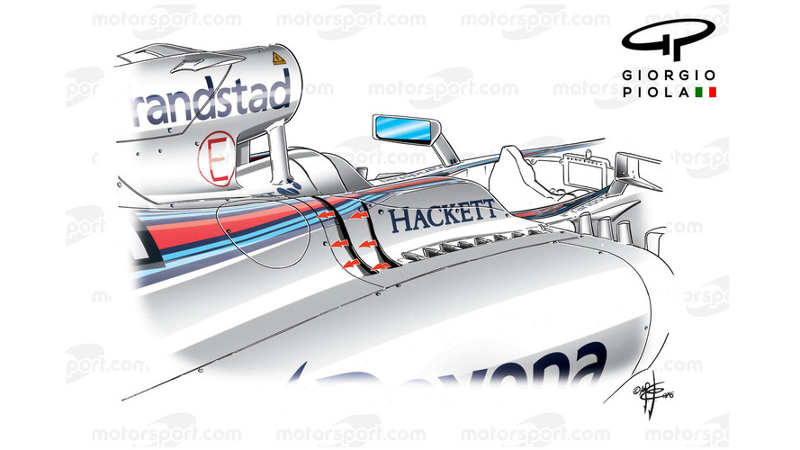 Williams FW38 side vents, Monaco GP