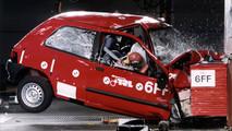 Euro NCAP 20. yıl