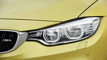 2017 BMW M4