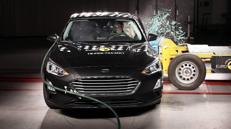 Focus And XC40 Achieve Top Crash Test Marks Despite New Criteria