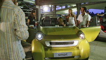 Smart Crosstown show car for Frankfurt