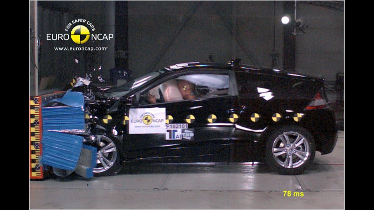 Sieger Kleinwagen: Honda CR-Z