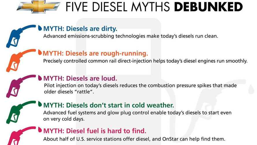 Chevrolet addresses American myths about diesel