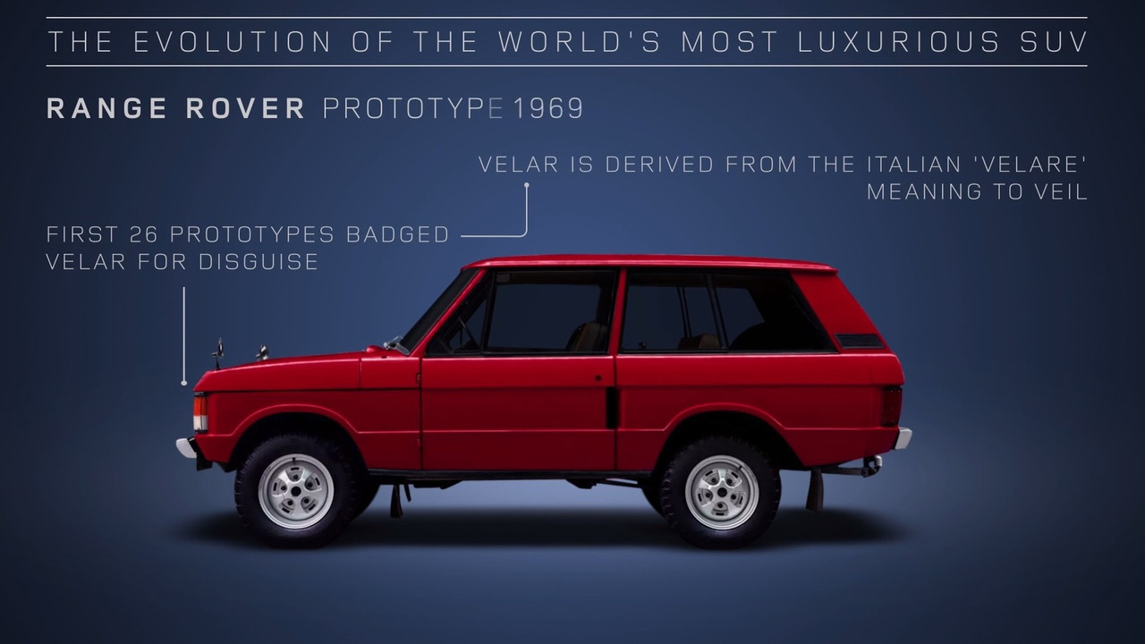 Range Rover'ın görkemli tarihine bir göz atalım