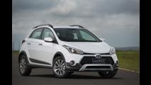 Com quase 10% de participação em janeiro, Hyundai começa 2016 no 'G4'