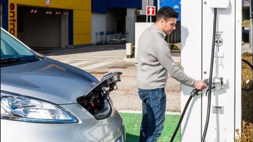 Auto elettriche,