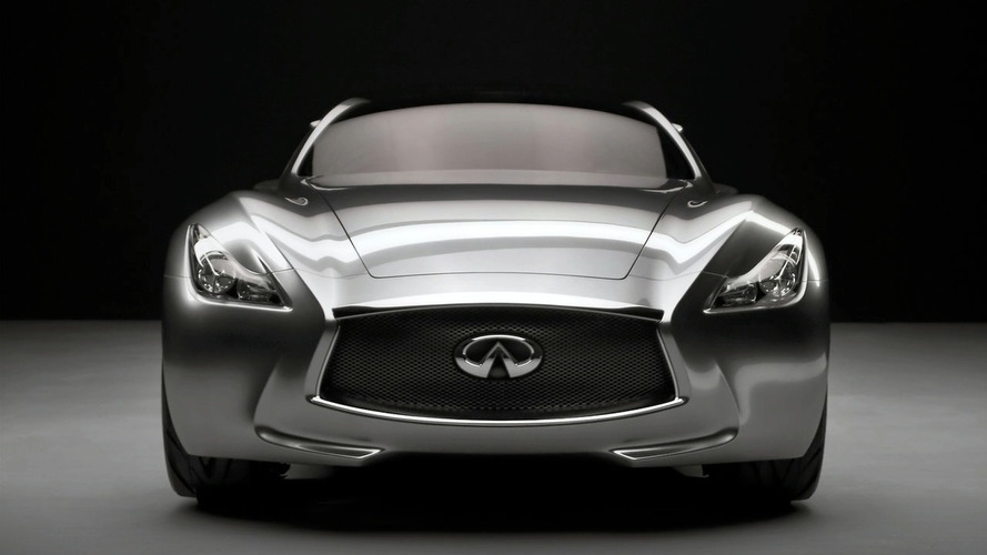 Infiniti planning small three-door hatchback - report