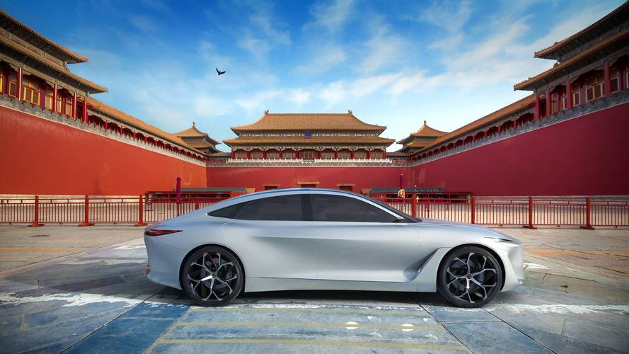Infiniti to make five new models in China