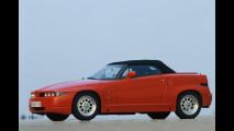 Alfa Romeo RZ (1989)