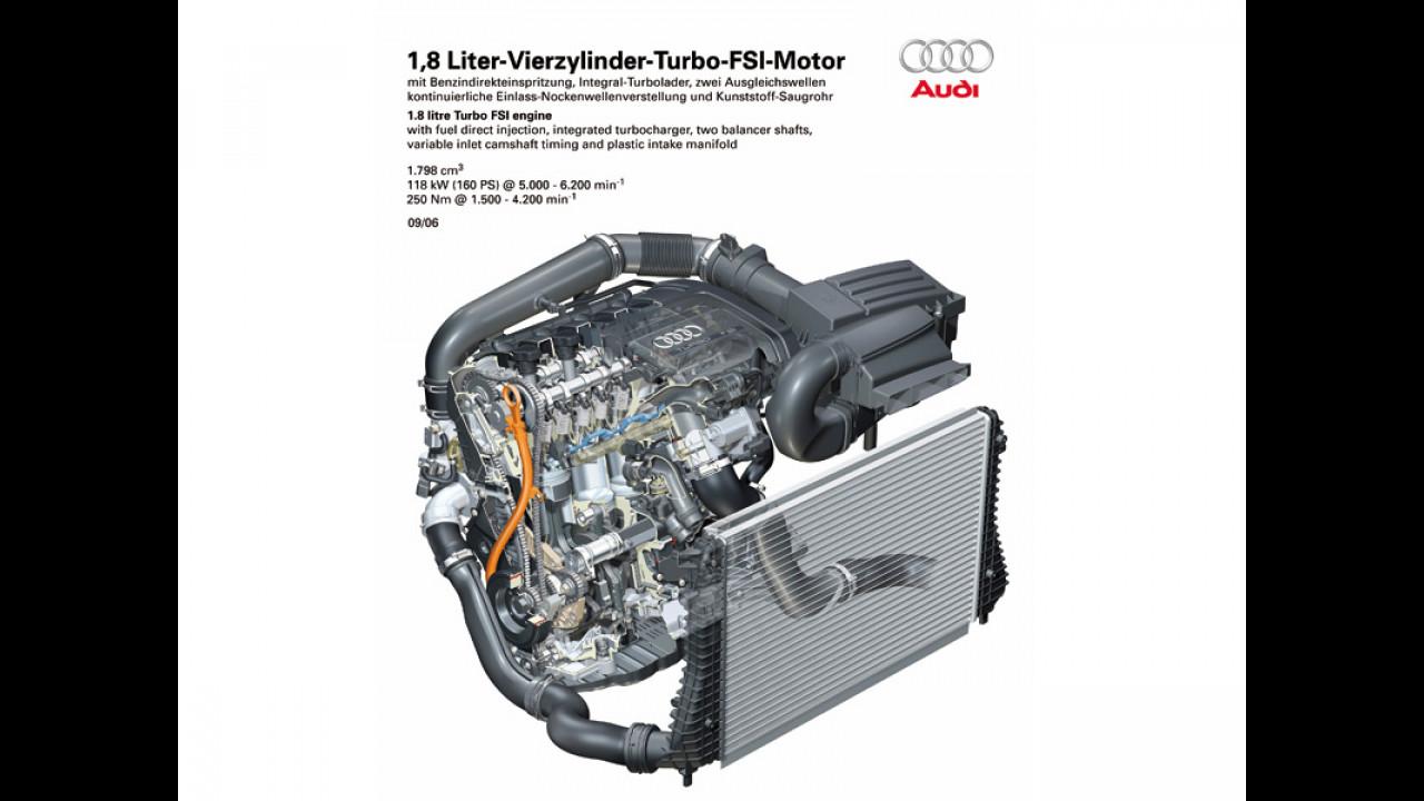 Il nuovo 1.8 TFSI di Audi