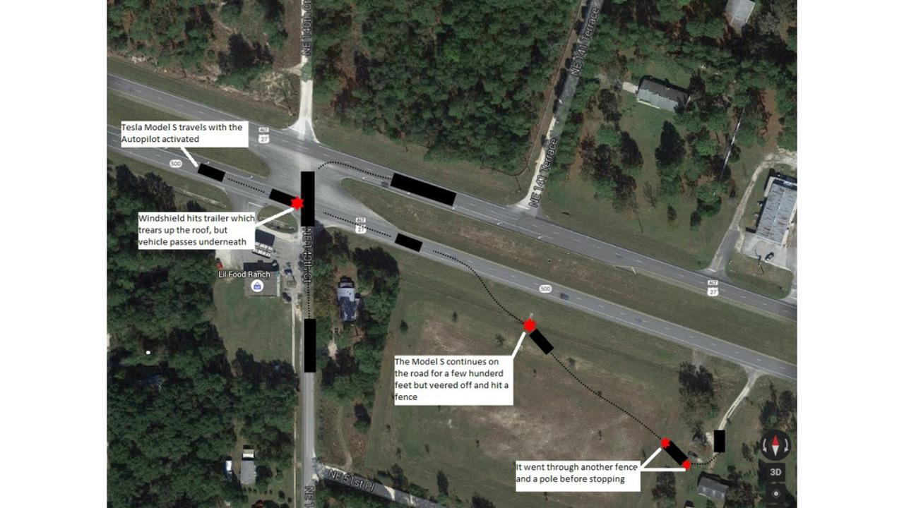 Tesla Autopilot fatal accident deconstruction